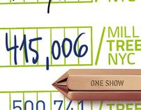 Million Trees NYC / trees counter