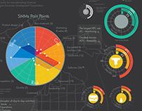VOC - Infographic