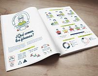 Infografía ¿Qué comen los jóvenes? // Infographic