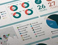 Pytheas's Paths   Infographics + branding