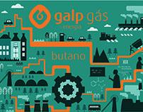 Illustration for Galp Gas
