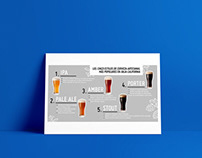 Póster Cerveza Artesanal