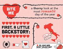 Infographic: Valentine's Day 2013