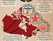 Canadian Infographic