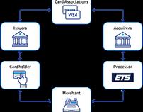 Various diagrams