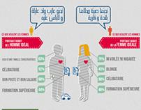 zouz.com  infographics