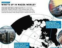 ZOOM/ZOOM (MAZDA)magazine S/S 2013