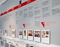 Three Installations @ SanDisk HQ with VDTA