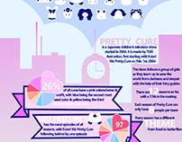Pretty Cure Infographic (Graphic Design 01)