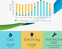 OAM concept design (British Gas)