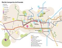 """Plano """"Red de transportes de Granada"""""""