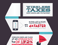 Wireless Taxation