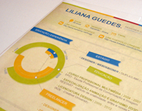 CURRICULUM VITAE LILIANA GUEDES | 2013