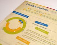 CURRICULUM VITAE LILIANA GUEDES | 2013