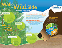 Preserve Interpretive Signs (65% Designs)