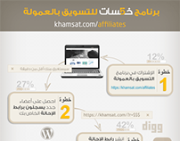 Khamsat.com Affiliate Program Infographics