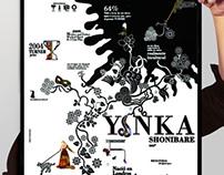 Yinka Shonibare / Infography