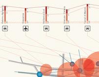 Italian Transport System
