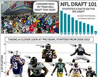 NFL Draft 101