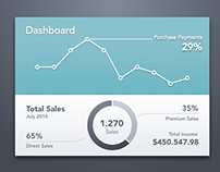 Sales Statistics - Dashboard