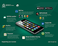 DAFWA Apps poster