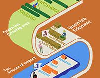 Infographics of Shizuoka