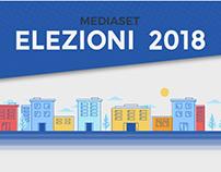 Mediaset Spot Elezioni 2018