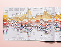 Wired Ita, Climate change infographic