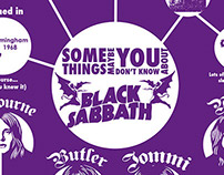 Black Sabbath Infographics