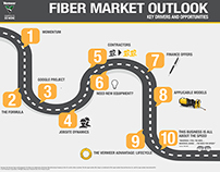 Vermeer Fiber Infographic