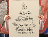 Kentucky Food Pyramid