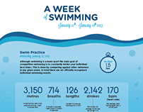 Swimming Infographic