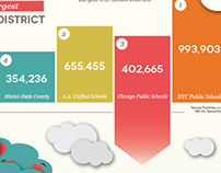 Chicago Public Schools Closings Infographic