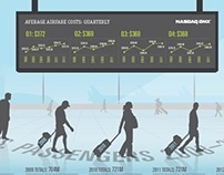 Average Airfare Costs Infographic Report