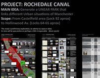 ROCHEDALE CANAL - Manchester, UK