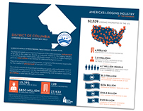(Infographic) Lodging Industry 2014