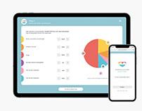 Interactive Online Survey
