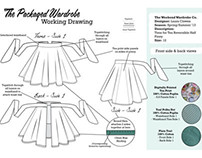 The Packaged Wardrobe - Technical File