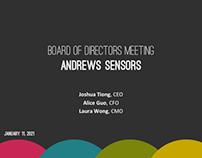 Business Simulation Results Presentation