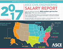 2017 ASCE Salary Report