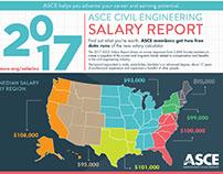 2017 ASCE Salary Report