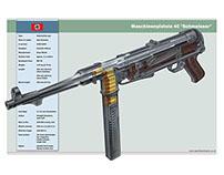 """MP 40 """"Schmeisser"""" sub-machine gun"""