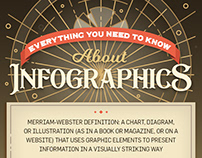 Everything You Need To Know About Infographics