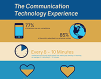 The Communication Technology Experience Infographic