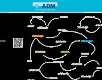 Leaflet ADM