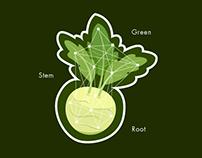 Foodie-Tector App Promotion