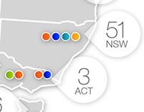 Rexel Australian Branch Network - Infographic