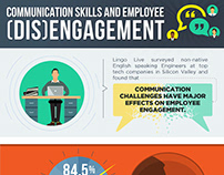 Communication Skills and Employee [Dis] Engagement
