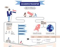 illustrative infographics
