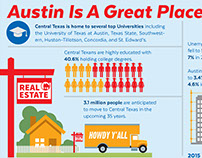 Investing in Austin Infographic